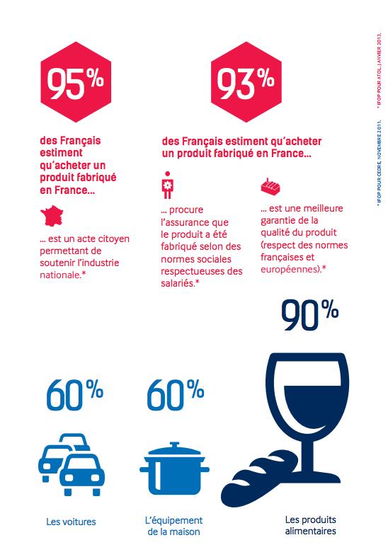 source : DGE Direction Générale des Entreprises