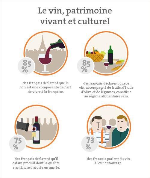 vin&culture-francais