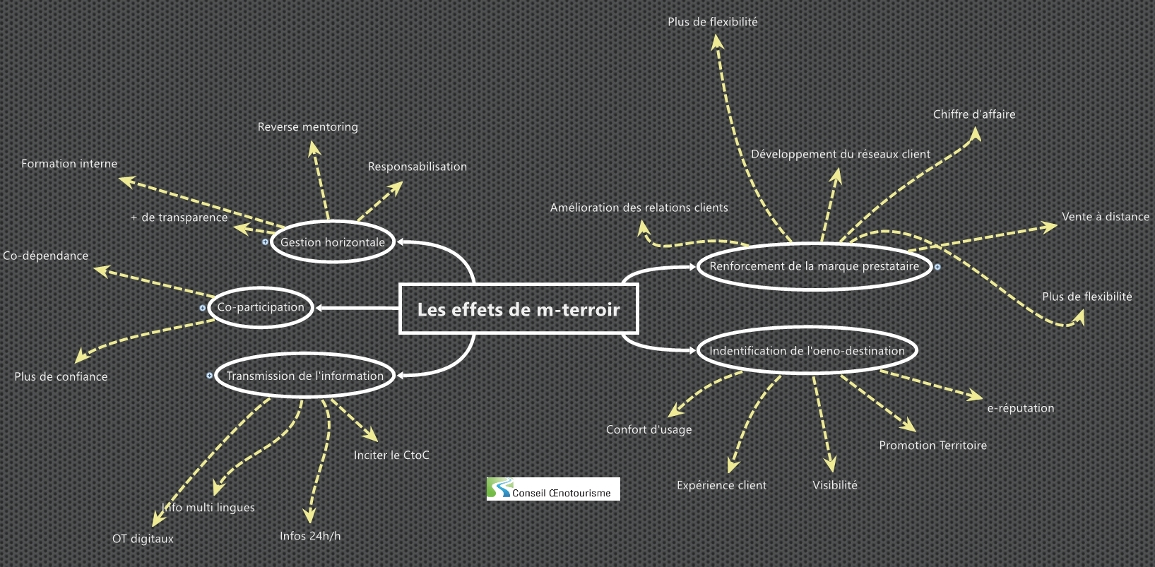 m-terroir-effet1