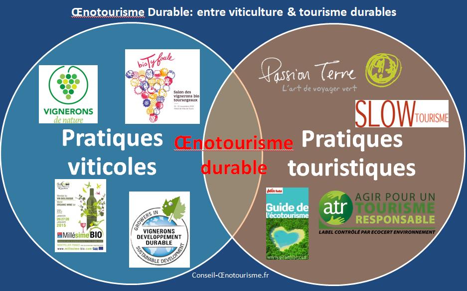 oenotourisme-durable