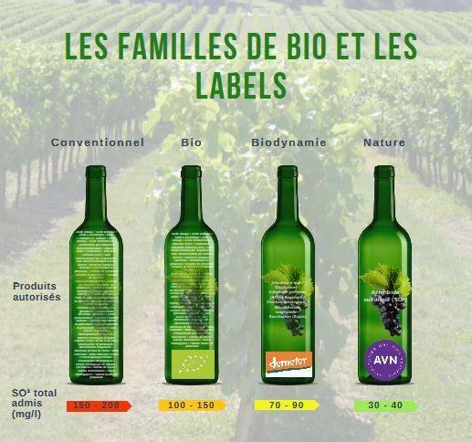 familles-de-bio-et-labels